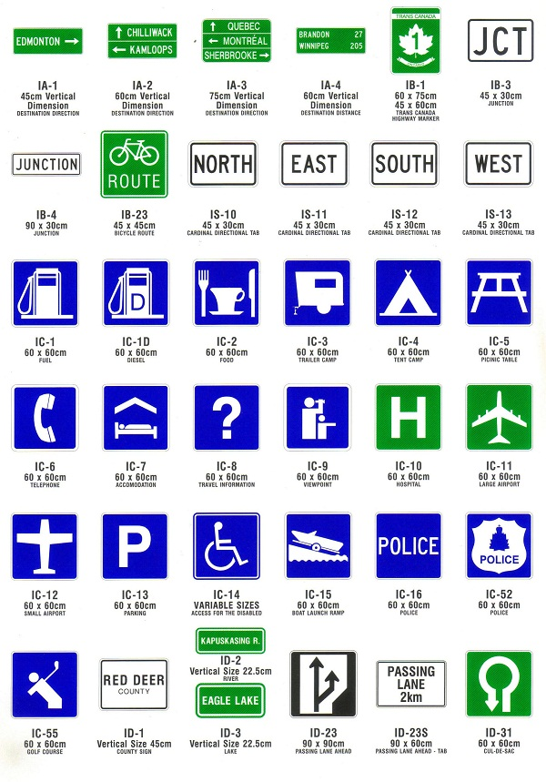 Know About Road Signs - Timepass Fun