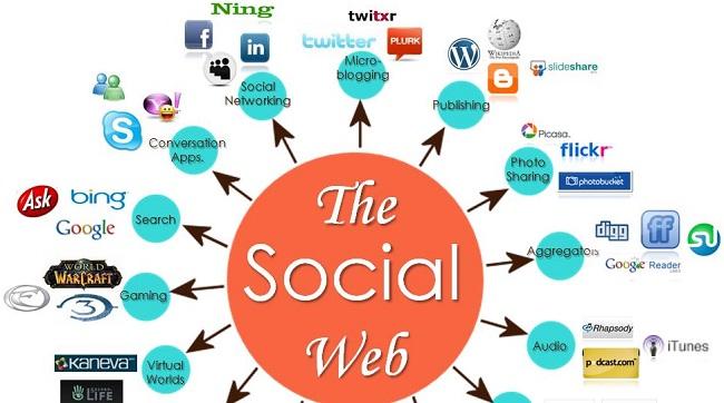 social-websites